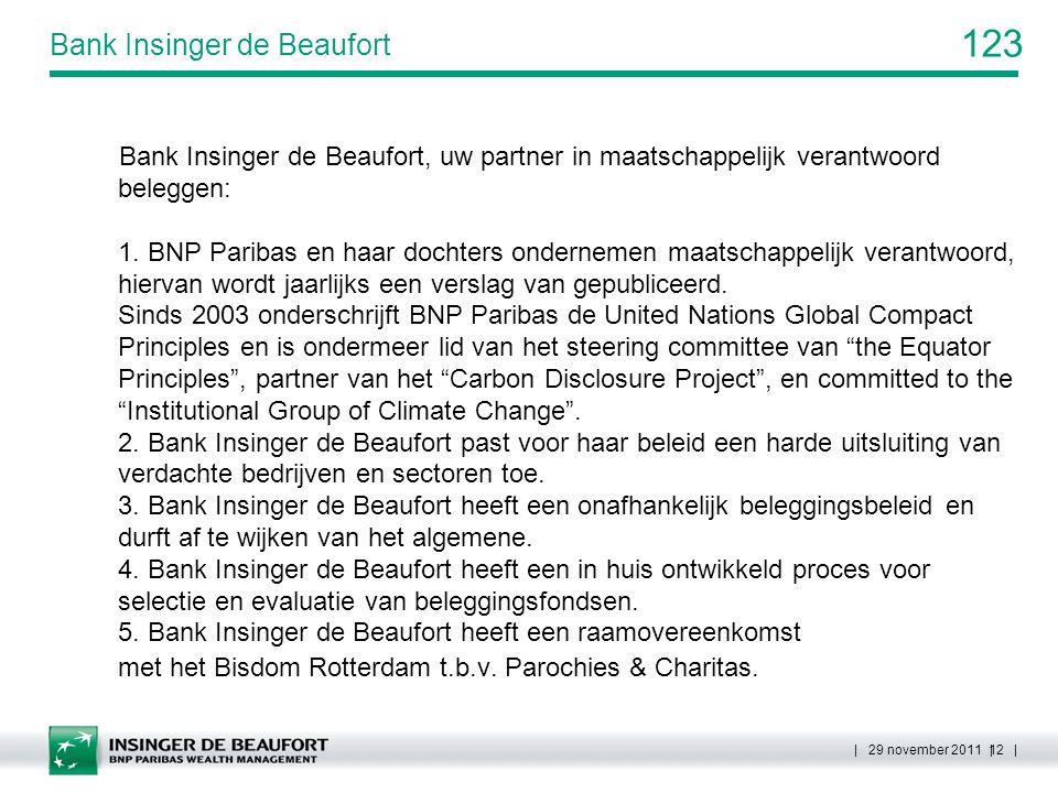 Bisdom Rotterdam, Parochies & Charitas Duurzaam beleggen