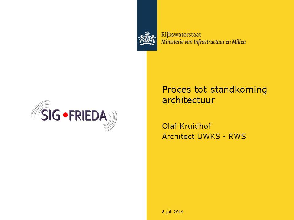 Proces tot standkoming architectuur
