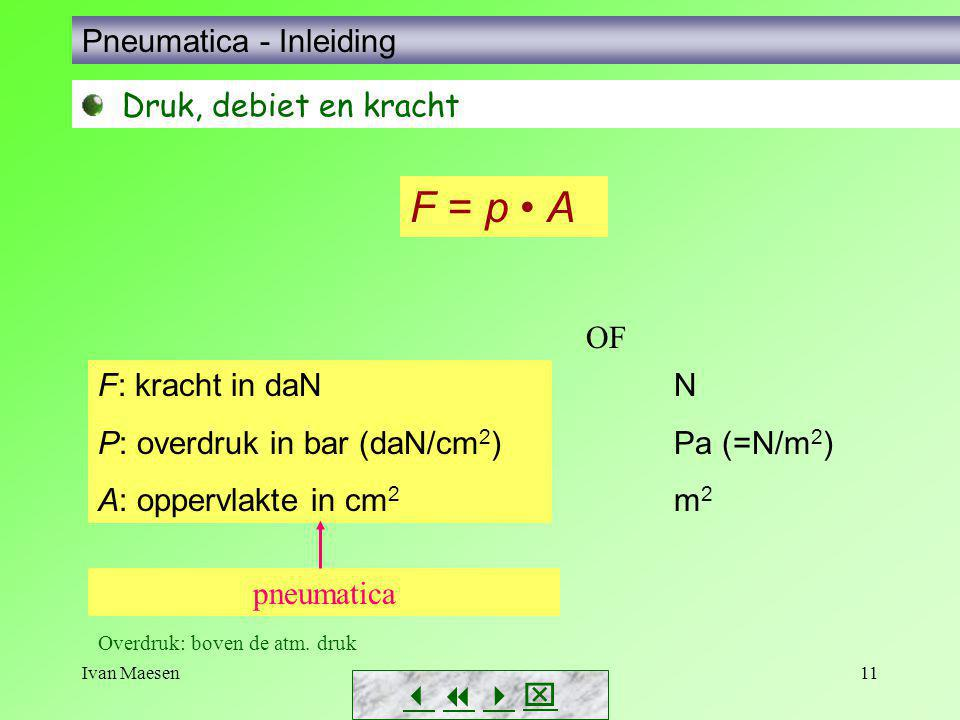 F = p • A Pneumatica - Inleiding Druk, debiet en kracht OF