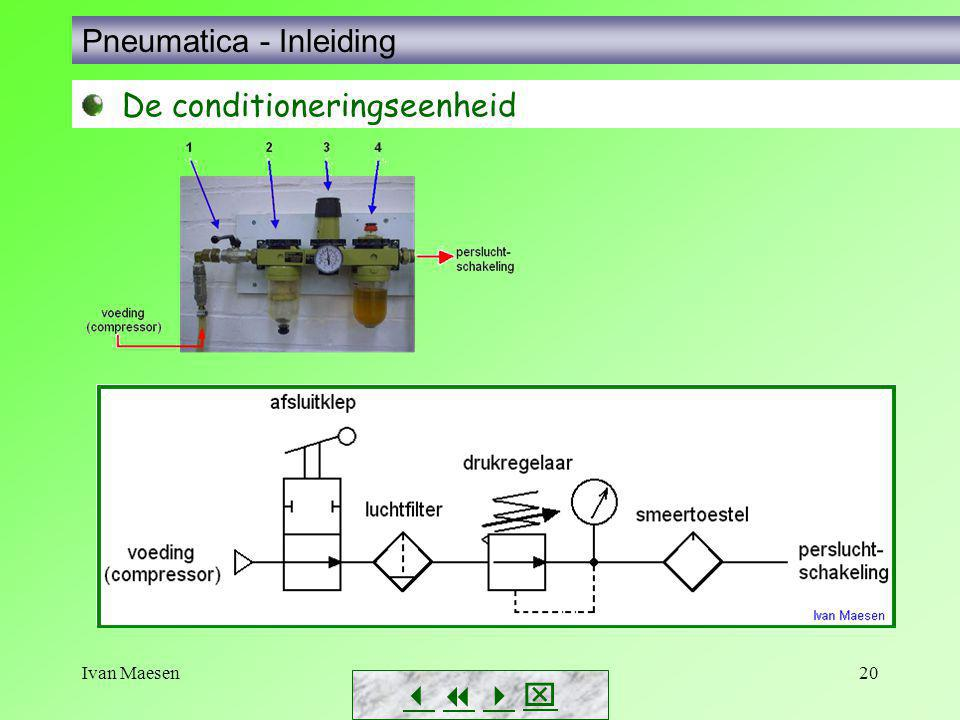 Pneumatica - Inleiding