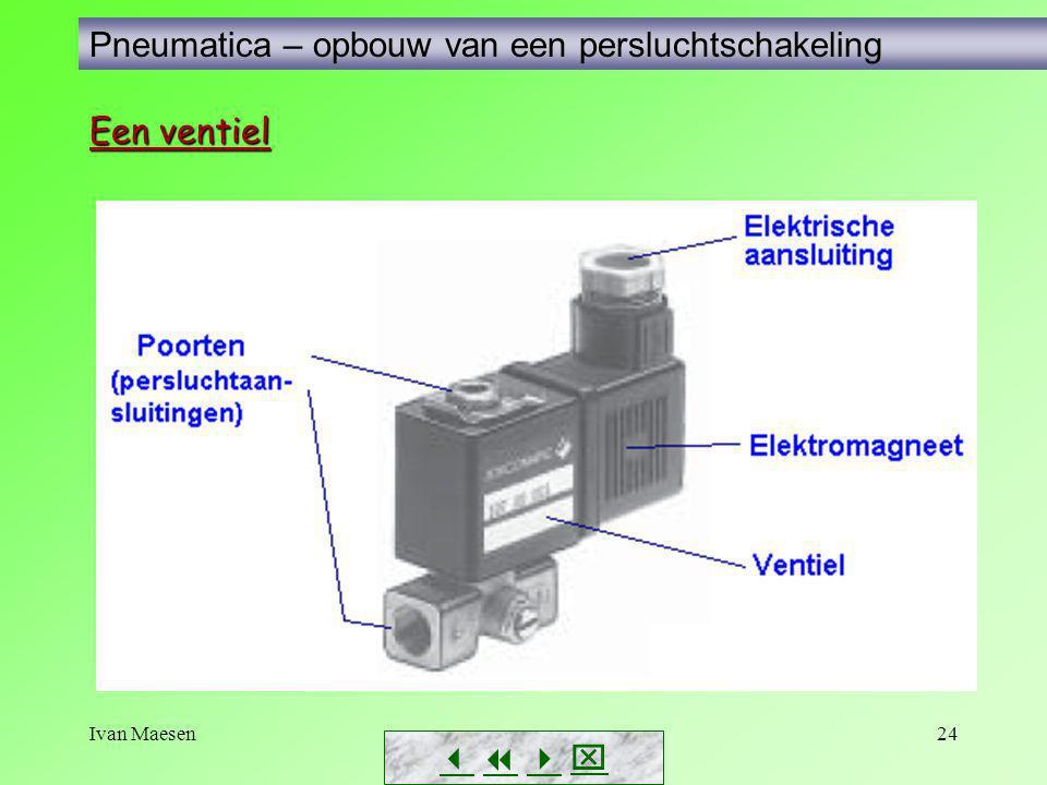 Pneumatica – opbouw van een persluchtschakeling