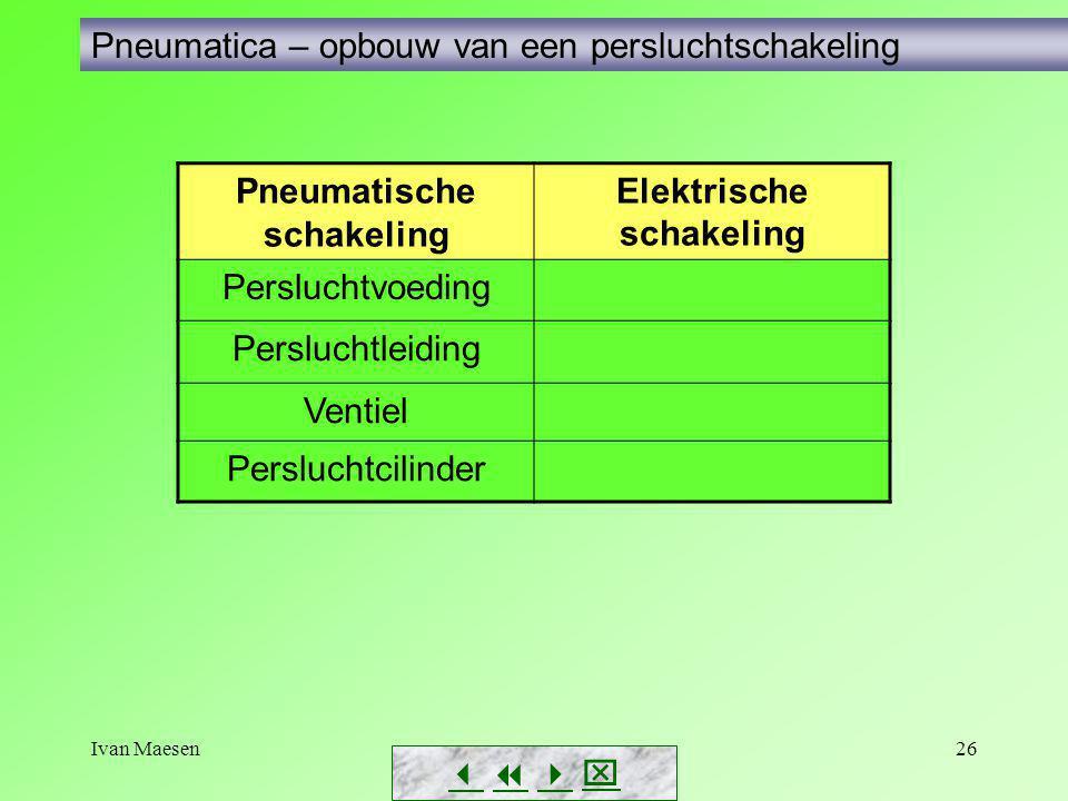 Pneumatische schakeling Elektrische schakeling