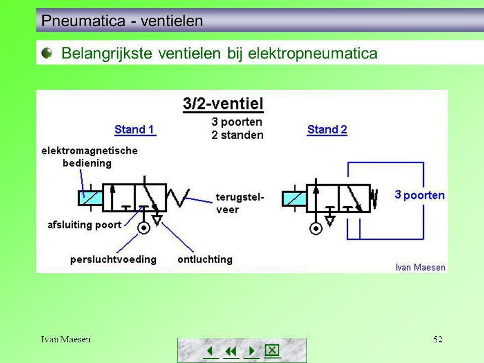 Pneumatica - ventielen
