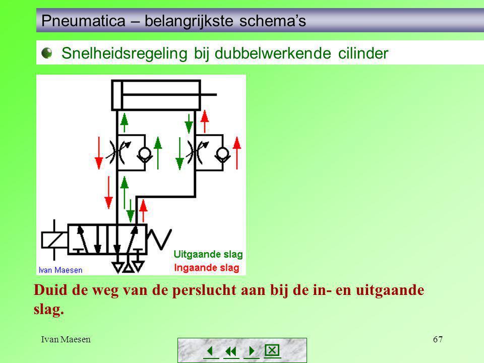 Pneumatica – belangrijkste schema's
