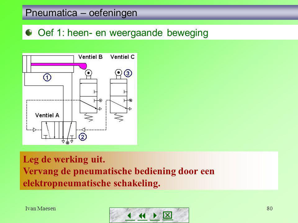 Pneumatica – oefeningen