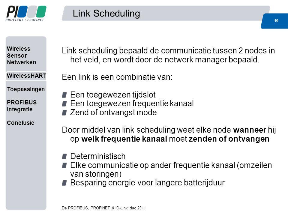 Link Scheduling Link scheduling bepaald de communicatie tussen 2 nodes in het veld, en wordt door de netwerk manager bepaald.
