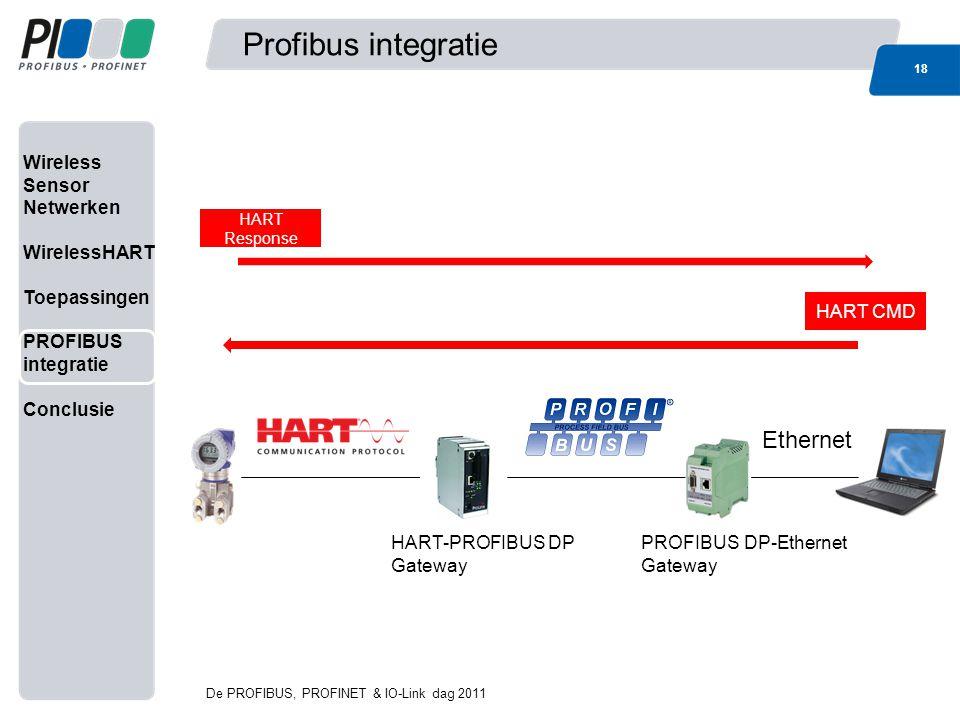 Profibus integratie Ethernet HART CMD HART-PROFIBUS DP Gateway