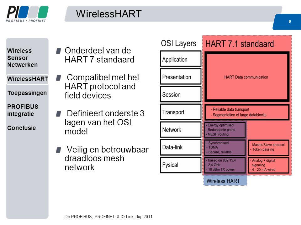 WirelessHART Onderdeel van de HART 7 standaard
