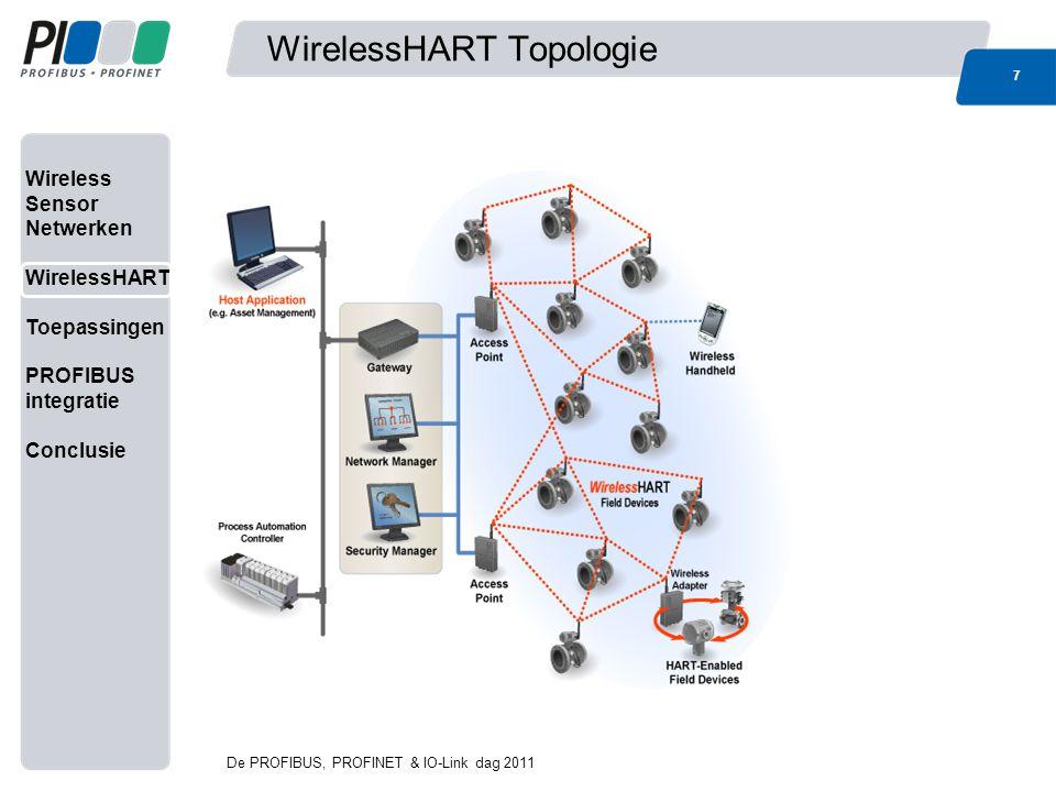 WirelessHART Topologie