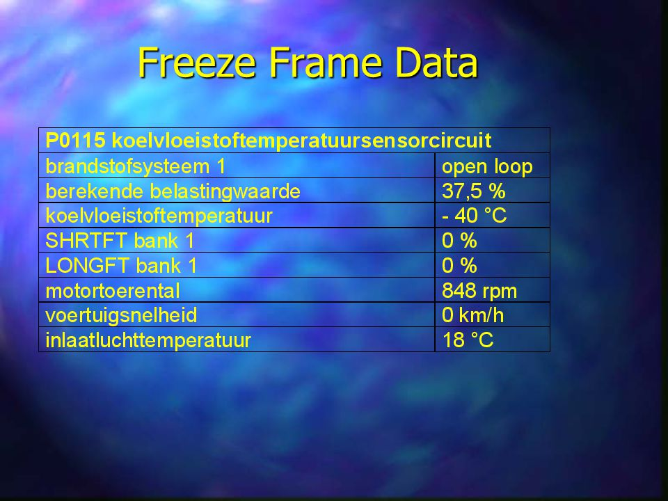 Freeze Frame Data
