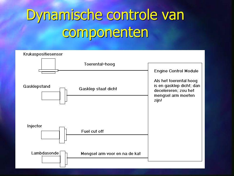 Dynamische controle van componenten