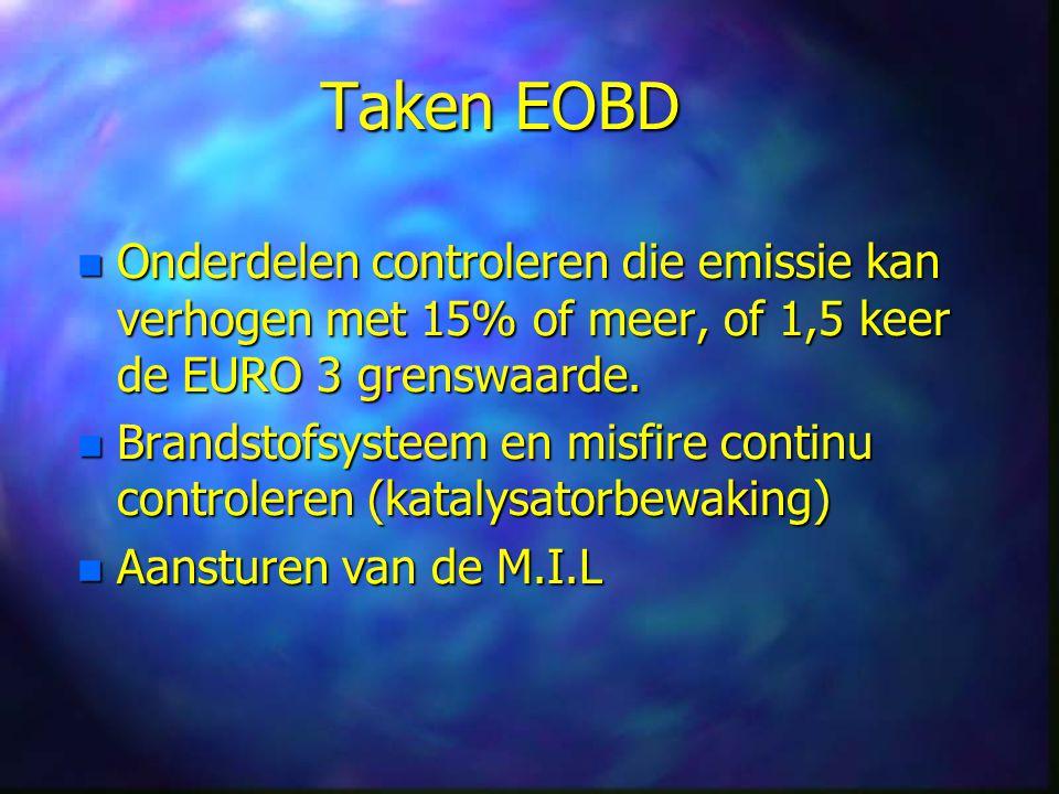 Taken EOBD Onderdelen controleren die emissie kan verhogen met 15% of meer, of 1,5 keer de EURO 3 grenswaarde.