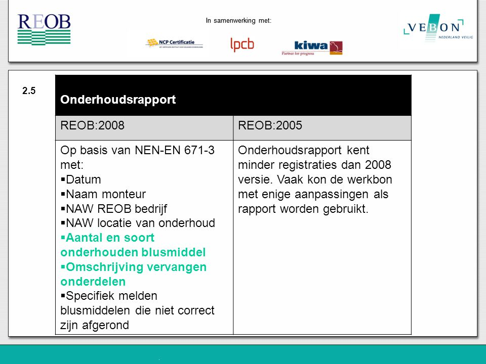 Op basis van NEN-EN 671-3 met: Datum Naam monteur NAW REOB bedrijf
