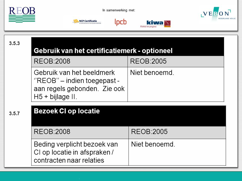 Gebruik van het certificatiemerk - optioneel REOB:2008 REOB:2005
