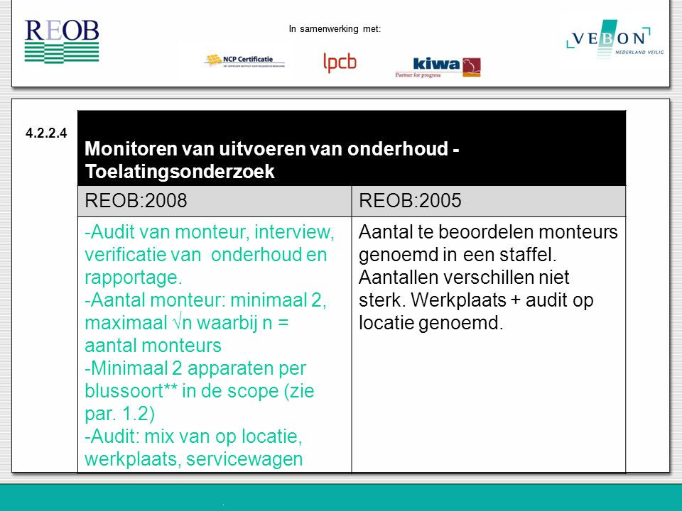 Monitoren van uitvoeren van onderhoud - Toelatingsonderzoek REOB:2008