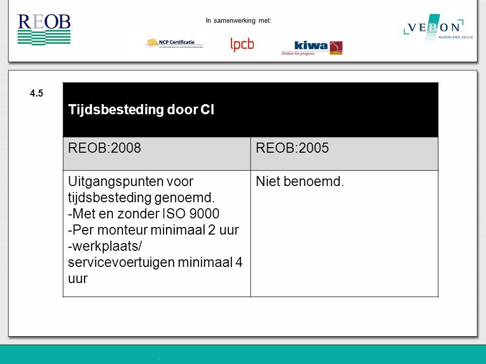 Tijdsbesteding door CI REOB:2008 REOB:2005