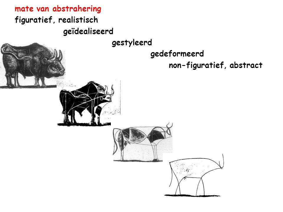 mate van abstrahering figuratief, realistisch. geïdealiseerd.