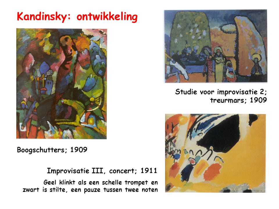 Kandinsky: ontwikkeling