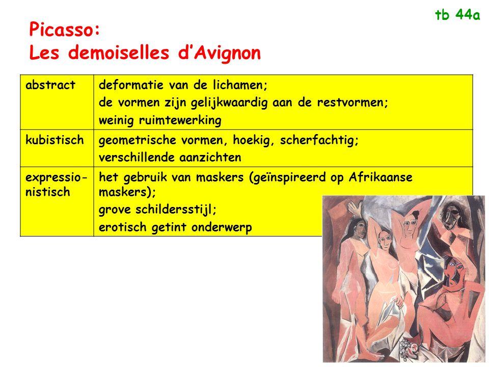 Picasso: Les demoiselles d'Avignon