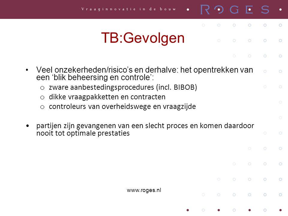 TB:Gevolgen Veel onzekerheden/risico's en derhalve: het opentrekken van een 'blik beheersing en controle':