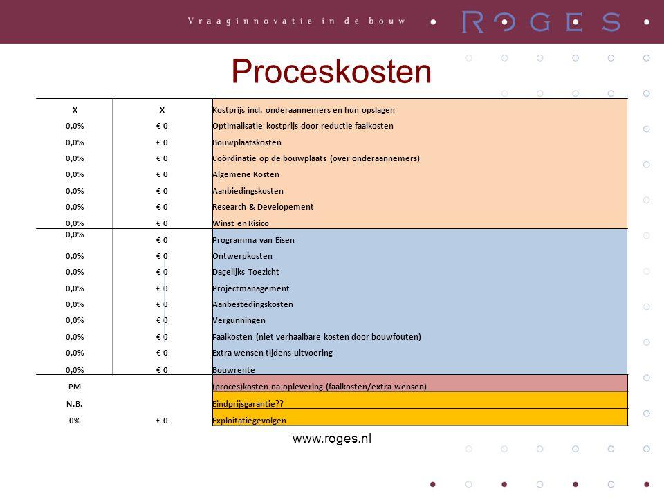 Proceskosten www.roges.nl X