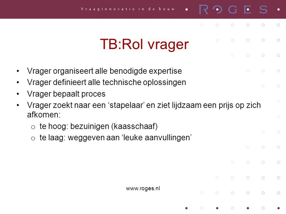TB:Rol vrager Vrager organiseert alle benodigde expertise
