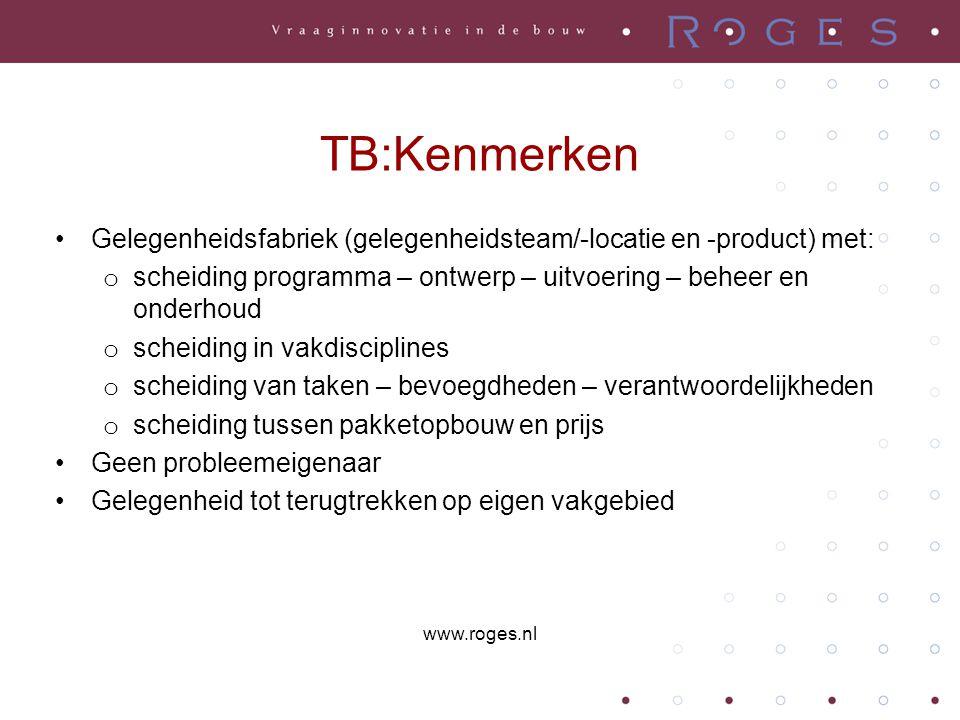 TB:Kenmerken Gelegenheidsfabriek (gelegenheidsteam/-locatie en -product) met: scheiding programma – ontwerp – uitvoering – beheer en onderhoud.