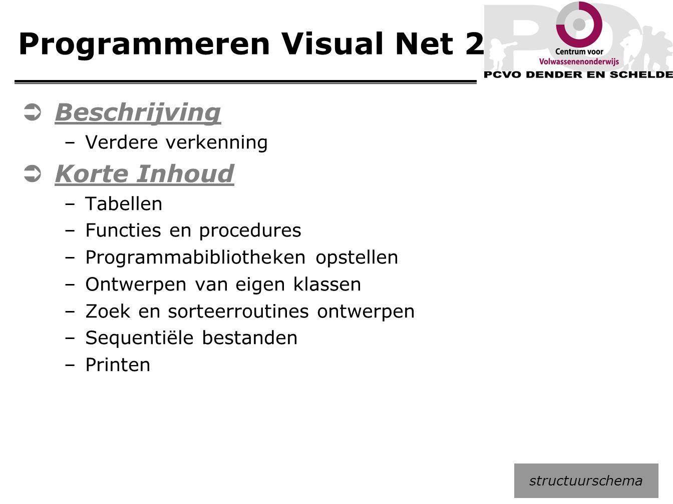 Programmeren Visual Net 2