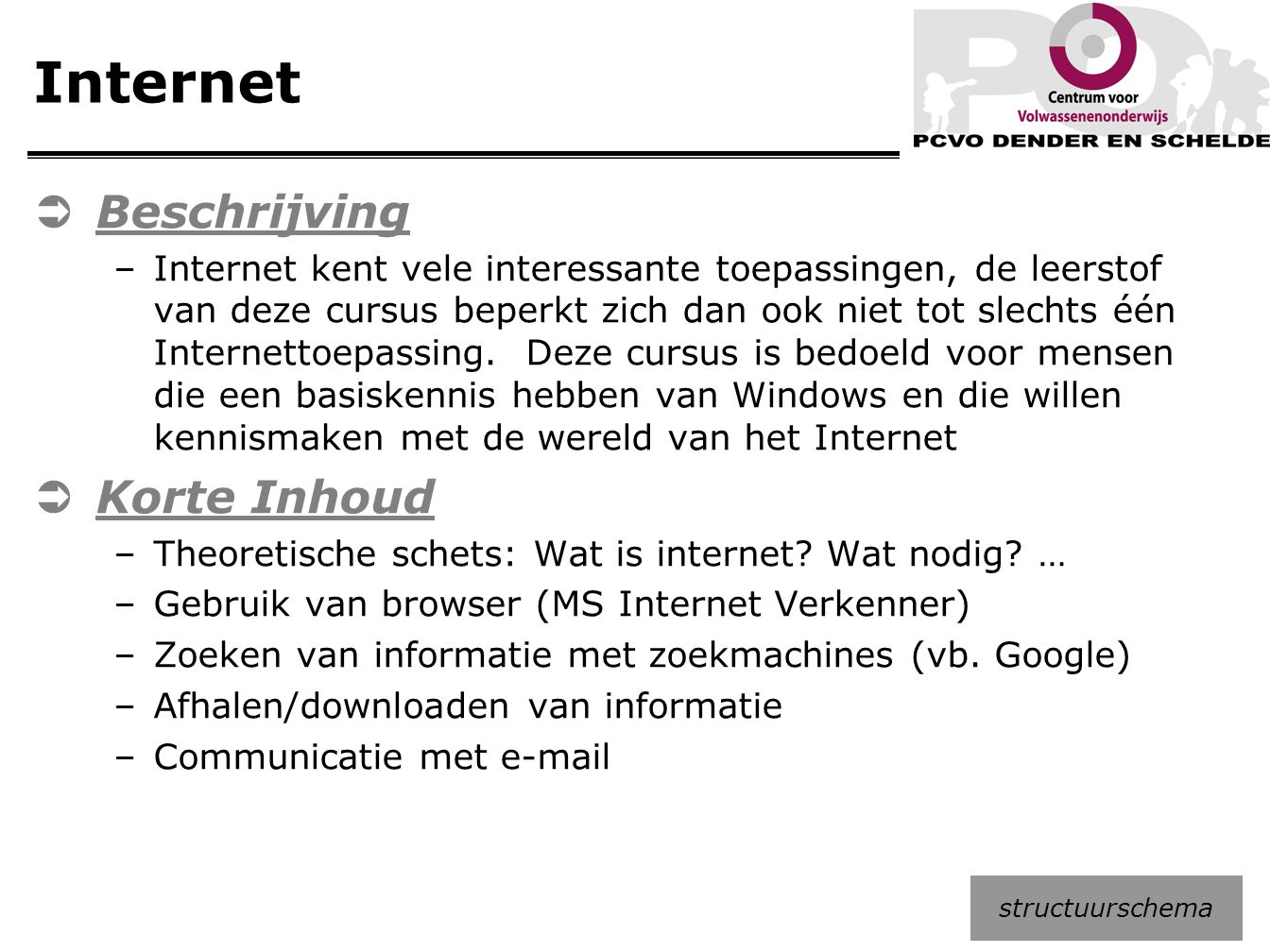 Internet Beschrijving Korte Inhoud