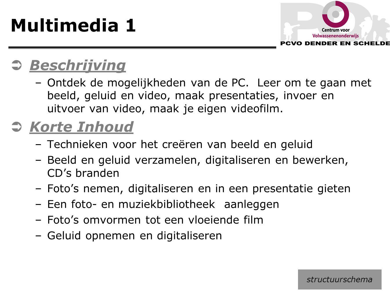 Multimedia 1 Beschrijving Korte Inhoud