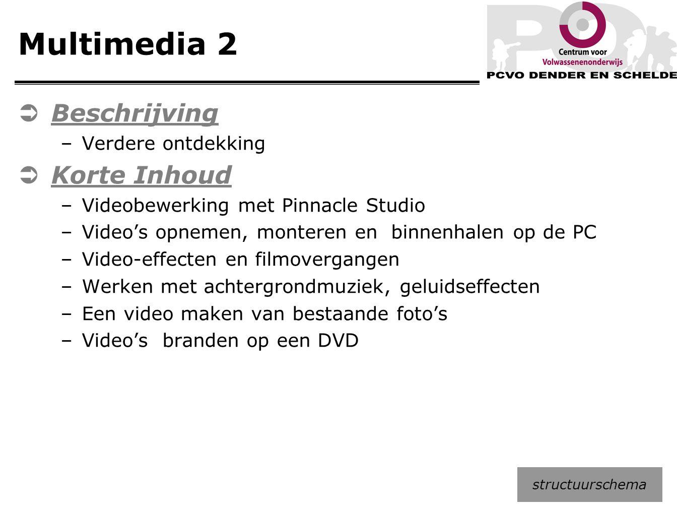 Multimedia 2 Beschrijving Korte Inhoud Verdere ontdekking