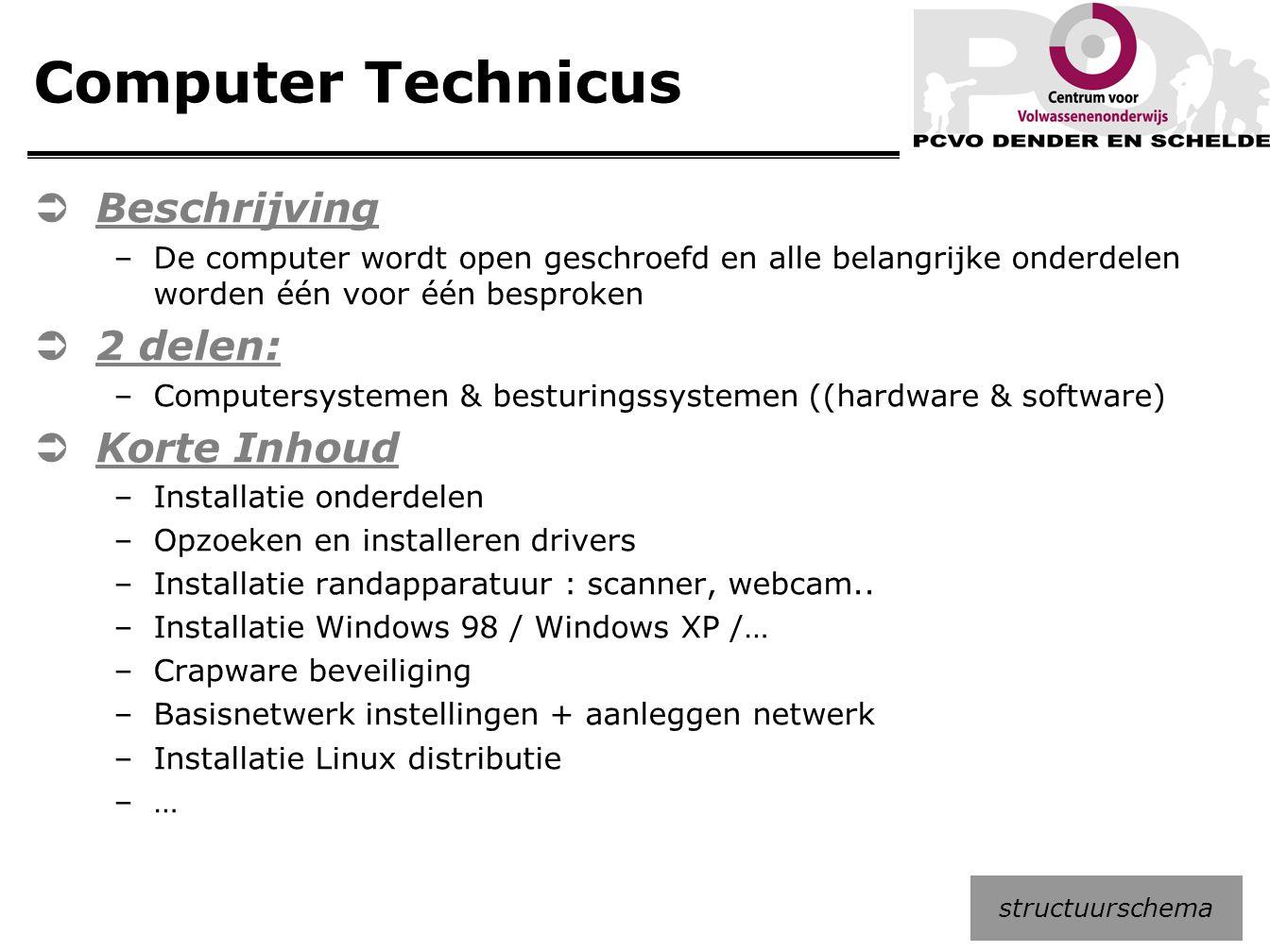 Computer Technicus Beschrijving 2 delen: Korte Inhoud