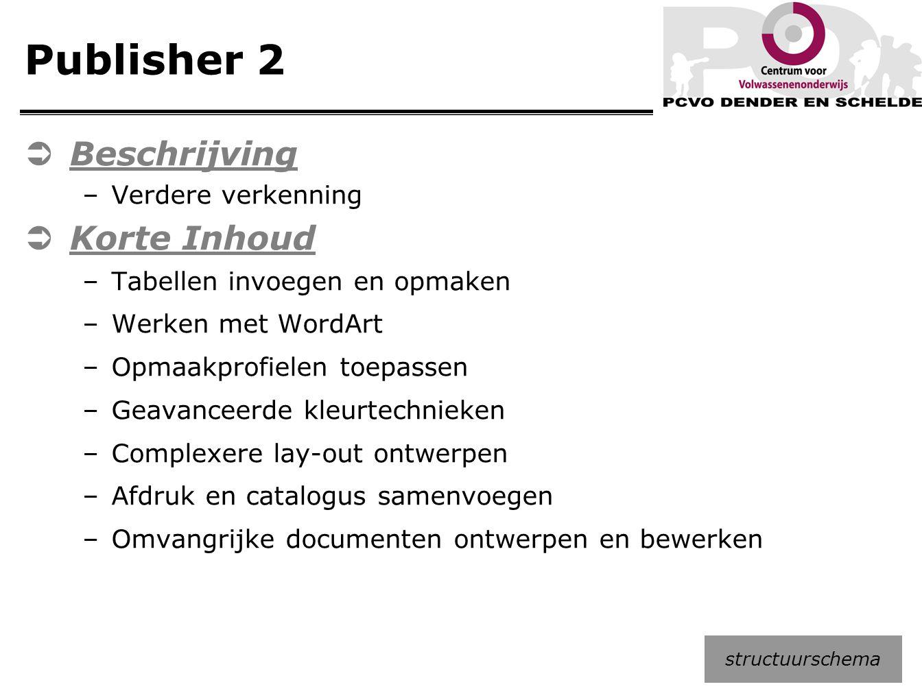 Publisher 2 Beschrijving Korte Inhoud Verdere verkenning