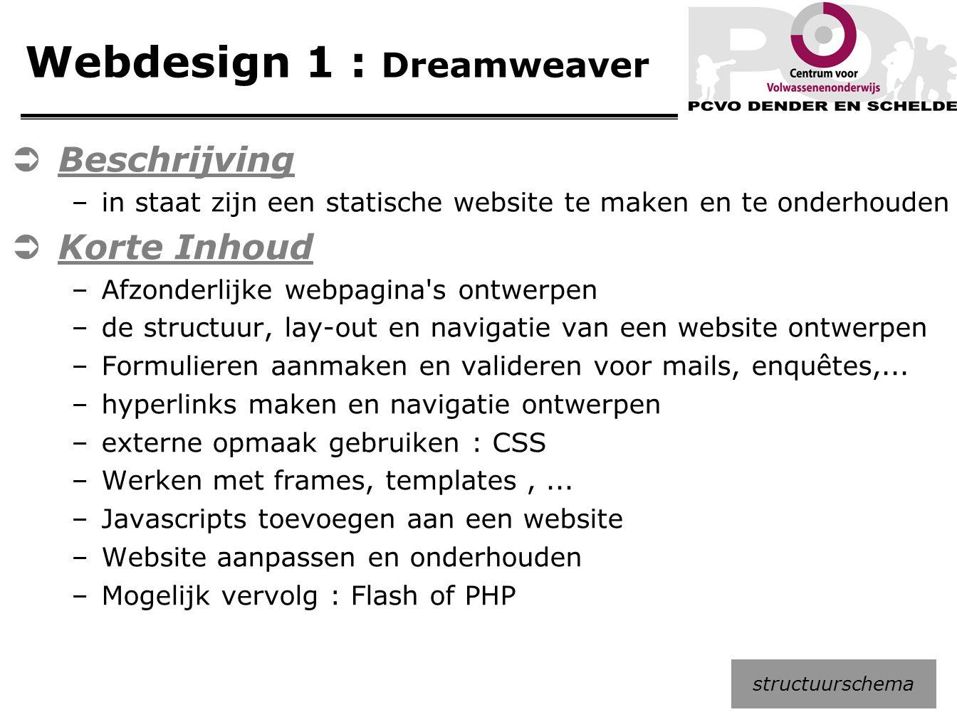 Webdesign 1 : Dreamweaver
