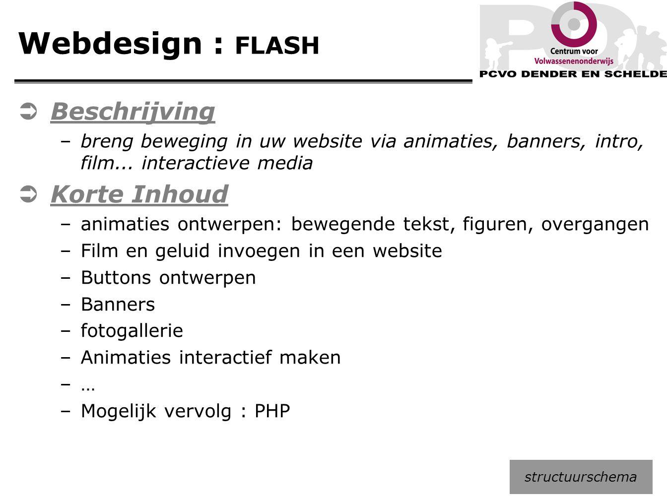 Webdesign : FLASH Beschrijving Korte Inhoud
