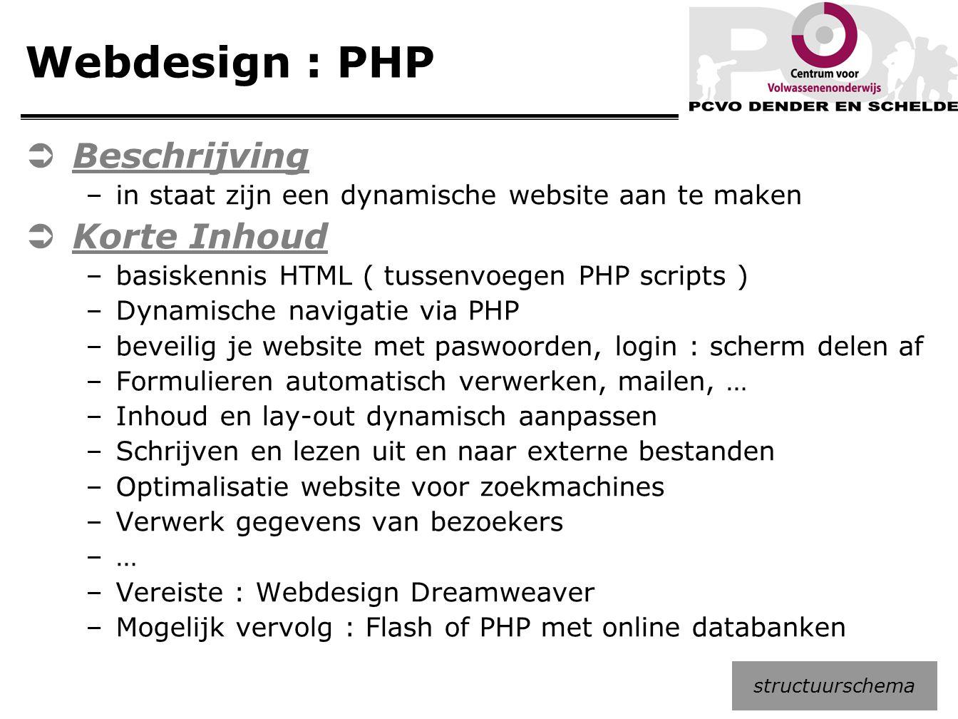 Webdesign : PHP Beschrijving Korte Inhoud