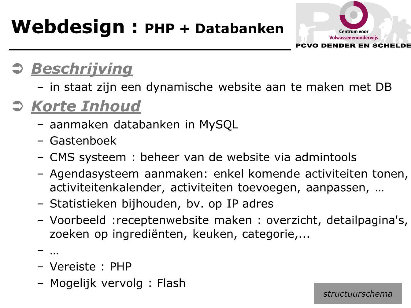 Webdesign : PHP + Databanken