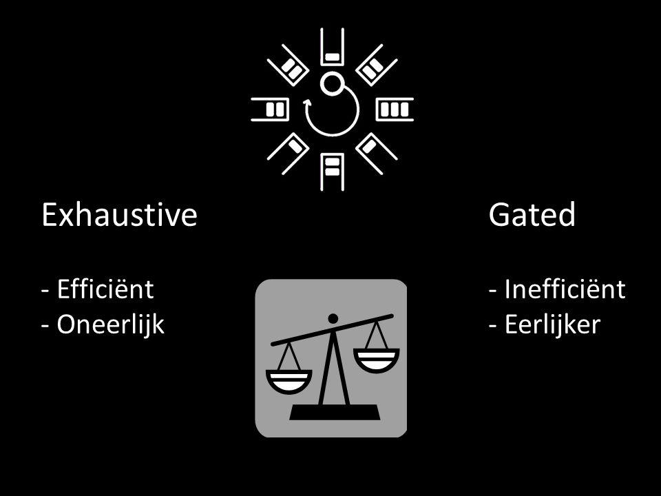 Exhaustive - Efficiënt - Oneerlijk Gated - Inefficiënt - Eerlijker