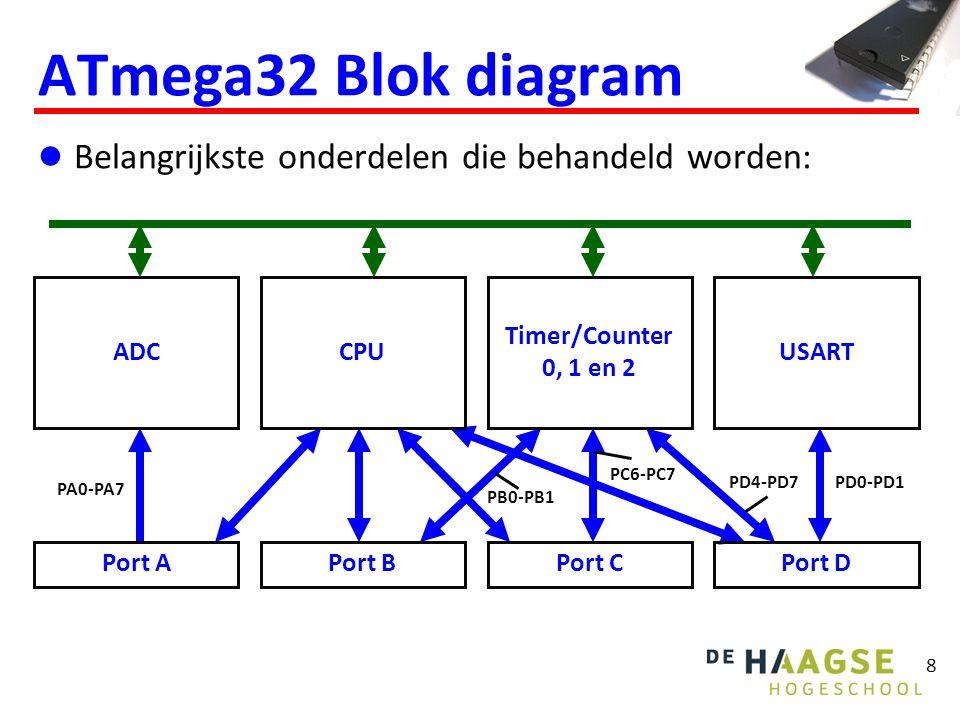 ATmega32 Blok diagram Belangrijkste onderdelen die behandeld worden: