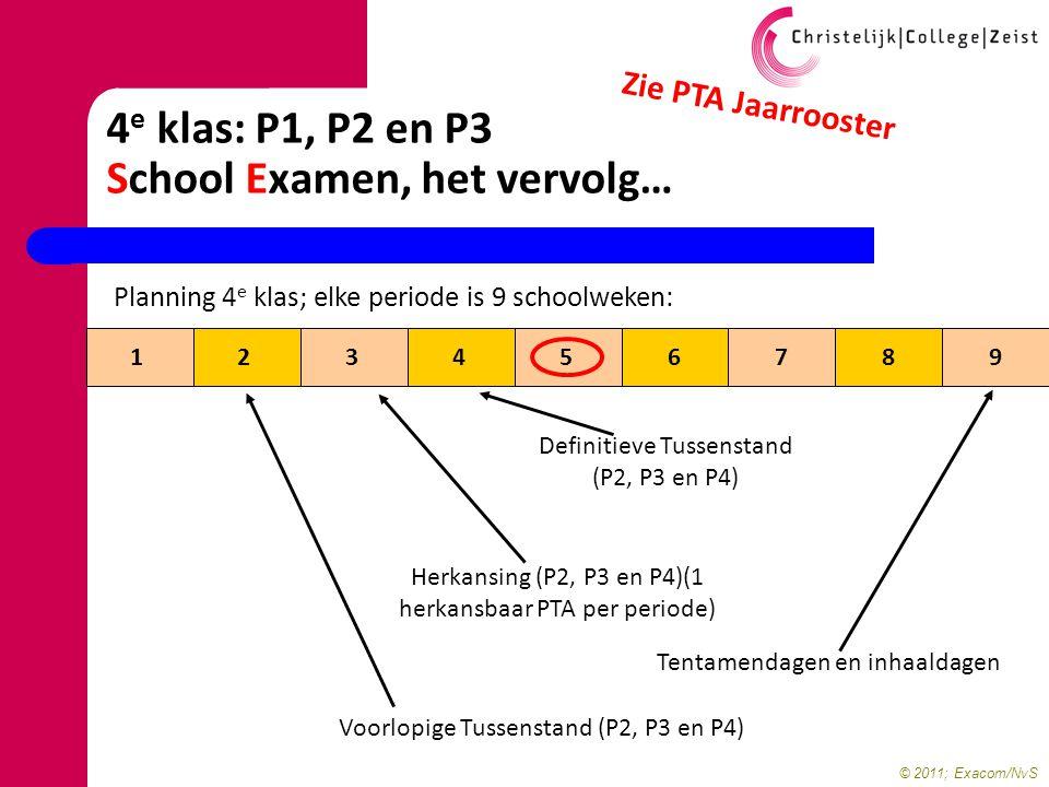 4e klas: P1, P2 en P3 School Examen, het vervolg…