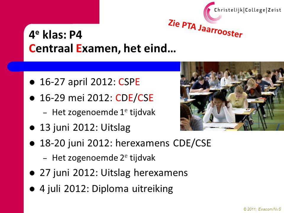 4e klas: P4 Centraal Examen, het eind…