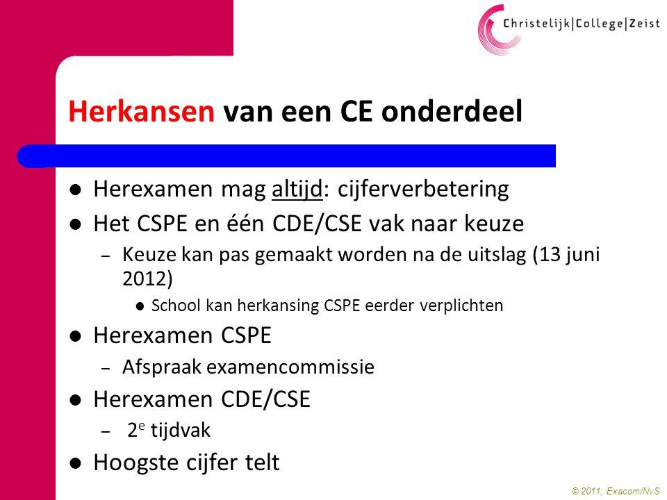 Herkansen van een CE onderdeel