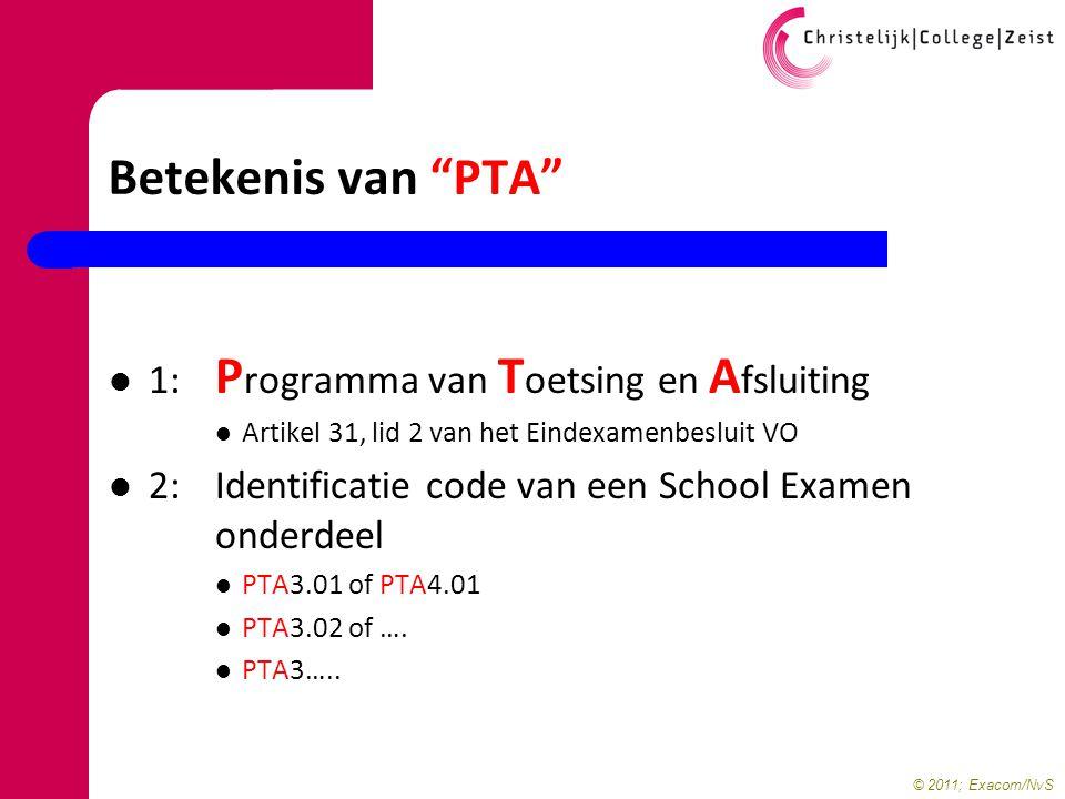 Betekenis van PTA 1: Programma van Toetsing en Afsluiting