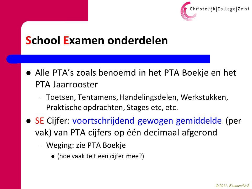 School Examen onderdelen