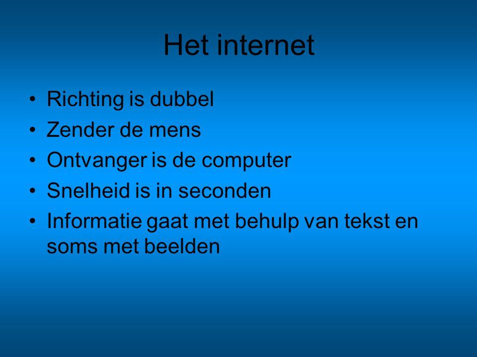 Het internet Richting is dubbel Zender de mens