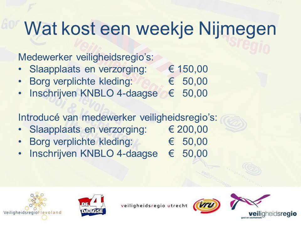 Wat kost een weekje Nijmegen