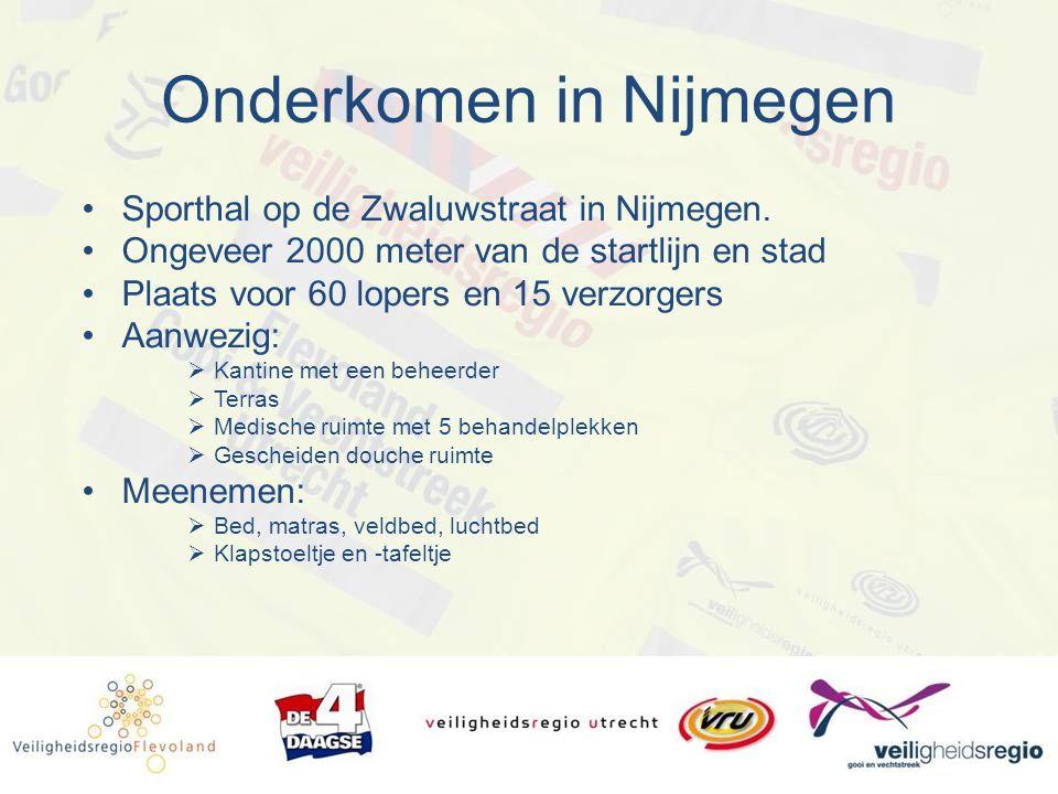 Onderkomen in Nijmegen