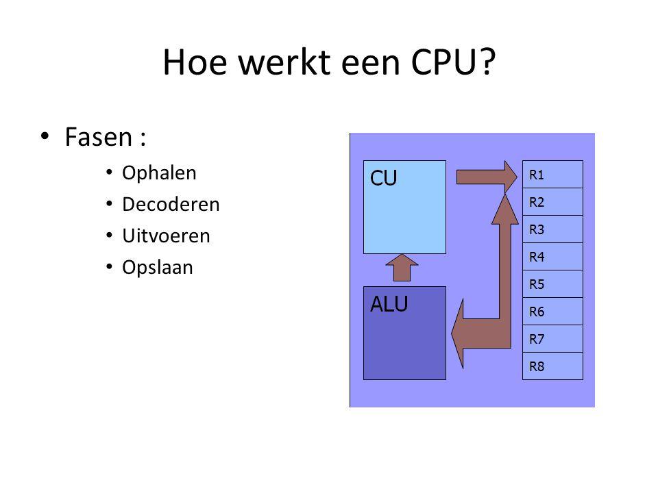 Hoe werkt een CPU Fasen : Ophalen Decoderen Uitvoeren Opslaan