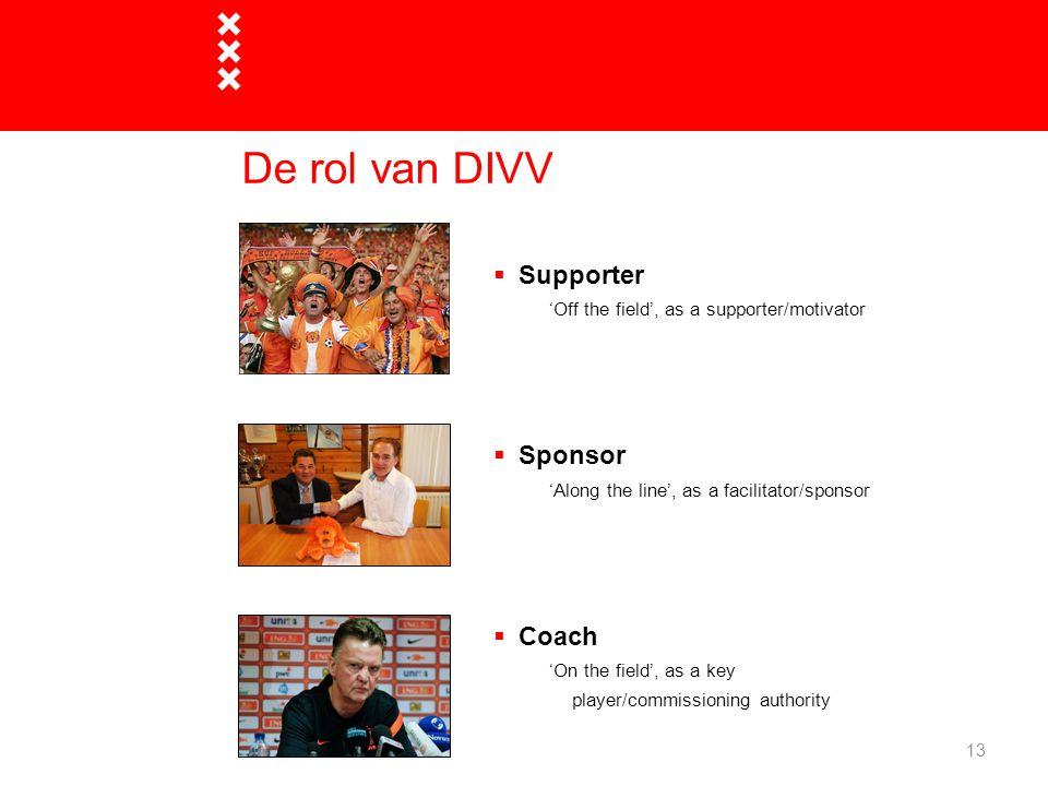 De rol van DIVV Supporter Sponsor Coach Titel presentatie