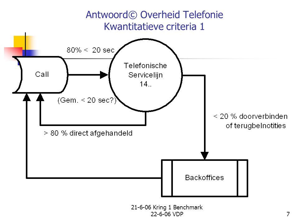 Antwoord© Overheid Telefonie Kwantitatieve criteria 1